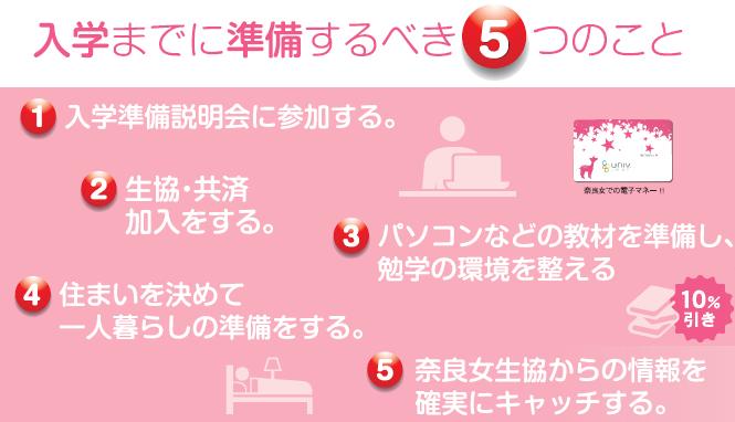 5つのこと